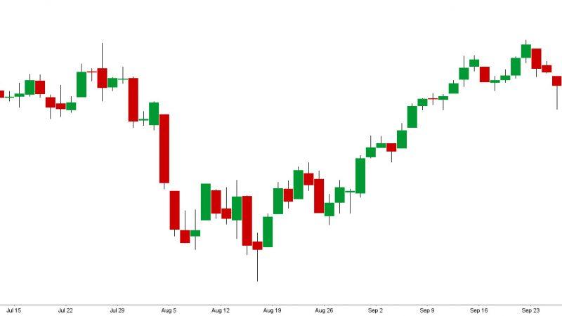 Прогноз цен на Euro Stoxx 50: быки отступают, потому что вирус находится в опасности повторного появления